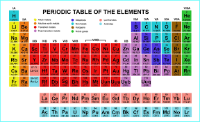Modern Periodic Table Hd – Periodic Table Images