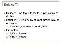 rule of 70 defined time that it takes for a population to double