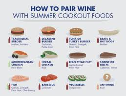 Wine Folly Food Pairing Chart Wine Folly Tumblr
