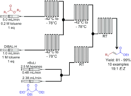 multi step continuous flow synthesis chemical society reviews fig 9 continuous flow two carbon extension of α β unsaturated esters using a horner wadsworth emmons in a two step continuous flow system in this example