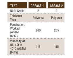Grease Thickener Compatibility Chart How To Determine Grease Compatibility And Why Its Important