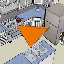 Does Your Kitchen Need a Work Triangle?