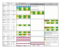 Periodic Tables Unclear2nuclear