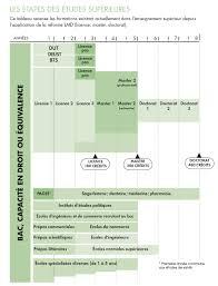 Excellent Sample Resume Nursing Handover Guidelines Ideas