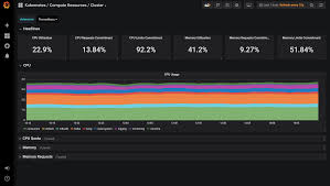 Ultimate Kubernetes Infrastructure Monitoring Metrics Logs