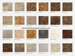 Types Of Flooring For Kitchens Flooring Types Kitchen All About Flooring Designs