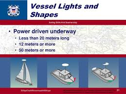 Maritime Lights And Shapes Ppt The Rules Of The Nautical Road Powerpoint Presentation