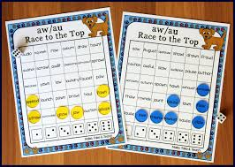 There are differences in opinion about whether using phonics is when approaching word families, i like to learn them in sets that have some commonality (for example, short a sounds or long e sounds). Activities For Teaching The Au Aw Digraphs Make Take Teach