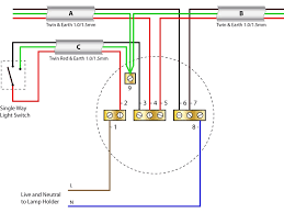 two way light switch wiring diagram uk wiring a two way light Wiring Diagram Two Lights One Switch how to wire a ceiling rose ceiling rose wiring (older cable two way light switch wiring diagram for two lights on one switch