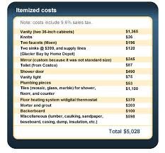 bathroom remodel estimate bathroom remodeling cost custom bathroom remodeling cost estimator