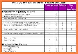 Workers Compensation Injury Chart Injury Report Form Template Teplates For Every Day