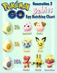 New Egg Hatching Chart Pokemon Go Best Of Pokemon Gen 2 Egg Chart Cocodiamondz Com