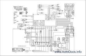 bobcat t190 fuse box bobcat wiring diagrams cars bobcat t190 fuse box