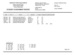 Progress Report Card Template Enchanting Report Card Format For High School Kordurmoorddinerco