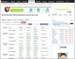 Опционы на московской бирже видео