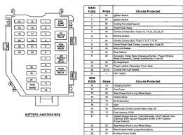 lincoln continental fuse box diagram  fuse diagram for 1994 lincoln town car lincoln schematic my