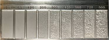 Rms Surface Roughness Chart Surface Finish Quality Surface Smoothness Of Cast Iron And