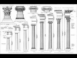 The Classical Orders Video Khan Academy