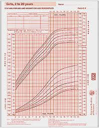 Who Growth Chart For Girls Weight Chart For Girls Free Download