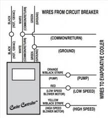 wiring diagram for swamp cooler switch the wiring diagram swamp cooler thermostat wiring diagram nodasystech wiring diagram
