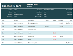 expenses breakdown template expense report office templates