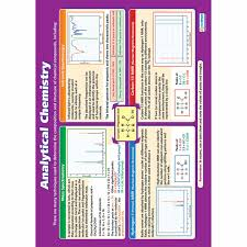 Chemistry Wall Charts School Charts Analytical Chemistry