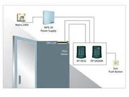 door access control system wiring diagram images door access standalone access control xp sk32 microengine