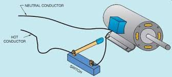 basic control circuits ill 1 a two wire control can be a simple switch that controls a motor