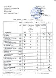 Ставропольский государственный медицинский университет ПЛАН приема в ординатуру места с оплатой стоимости обучения