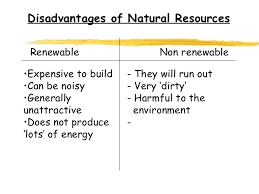 essay on non renewable resources coursework writing service essay on non renewable resources