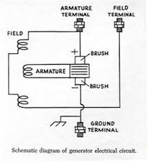 wiring diagram for honda generator schematics and wiring diagrams coleman 5000 generator wiring diagram