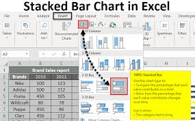Stacked Bar Chart In Excel Examples With Excel Template