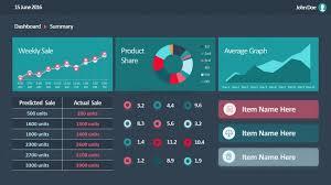 Sales Ppt Template Professional Dashboard Template For Sales Slidemodel
