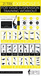Printable Trx Exercise Chart Best Trx Exercises 21 Suspension Training Exercises