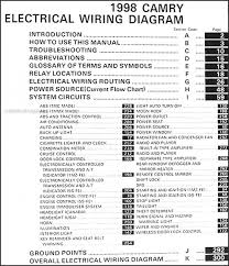 wiring diagram for 1998 toyota camry the wiring diagram 1998 toyota camry wiring diagram manual original wiring diagram