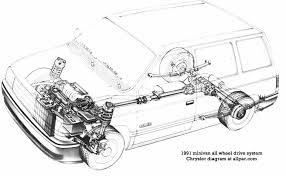 1991 1995 dodge caravan, plymouth voyager minivans 2000 Chrysler Voyager Alternator Wiring all wheel drive minivans Chrysler Alternator Wiring Diagram