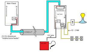 mobile home feeder wiring diagram mobile discover your wiring do i need a sub panel here electrical page 3 diy chatroom mobile home feeder wiring diagram