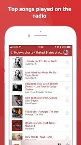 Mytuner Radio Pro App For Iphone Free Download Mytuner