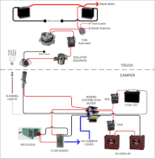 wiring diagram for trailer battery valid camper trailer 12 volt 7 pin trailer wiring diagram with brakes wiring diagram for trailer battery valid camper trailer 12 volt wiring diagram elegant rv battery best