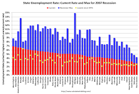 Unloved Labor Economy Continues To Improve The Big Picture