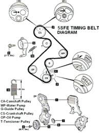2001 toyota camry engine diagram the timing belt ponents and alignment marks on