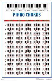Keyboard Family Chords Chart Piano Chord Finder My Piano Keys