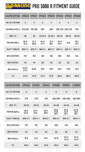 Brake Caliper Piston Size Chart Ap Racing Pro 5000 R Calipers