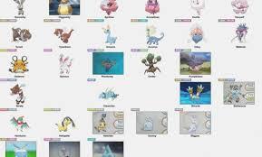 46 Veritable Pokemon Grubbin Evolution Chart