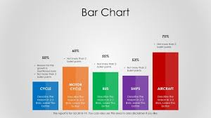 Infographic Bar Chart Powerpoint Animation Tutorial