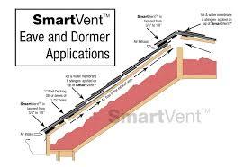 smartvent eave and shed installations smartvent eave and dormer