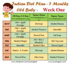 Indian Baby Food Chart By Age Indian Diet Plan For 7 Months Old Baby Budding Star