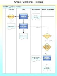Flow Chart Format In Word Enchanting Flow Diagram Template Chart Free Word Excel Premium Production