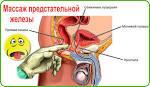 массаж от простатита и импотенции