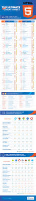 html reference sheet the ultimate html 5 cheat sheet wpkube